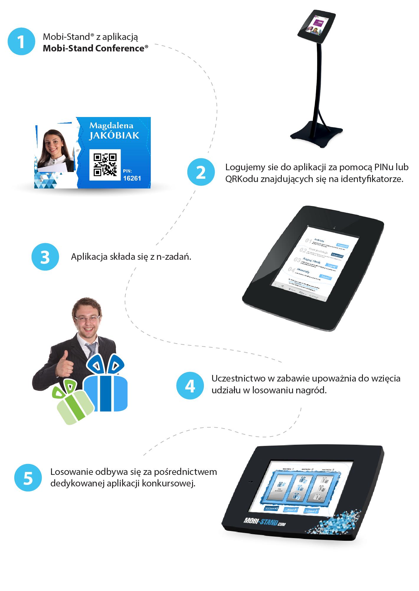 Aplikacja konferencyjna do kiosków multimedialnych Mobi-Stand