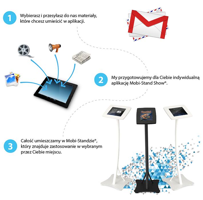 Mobi-Stand Show uniwersalna aplikacja do multimedialnej prezentacji firmy lub marki